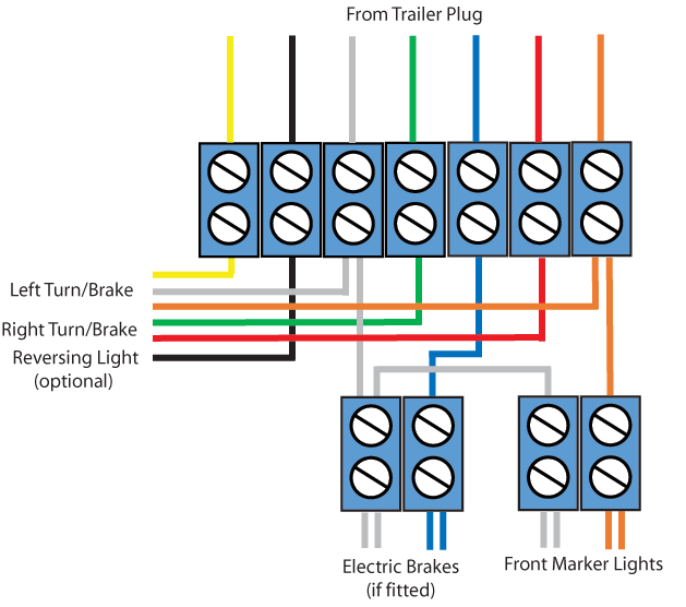 Trailer Sauce Lights Wiring - Trailer light color diagram