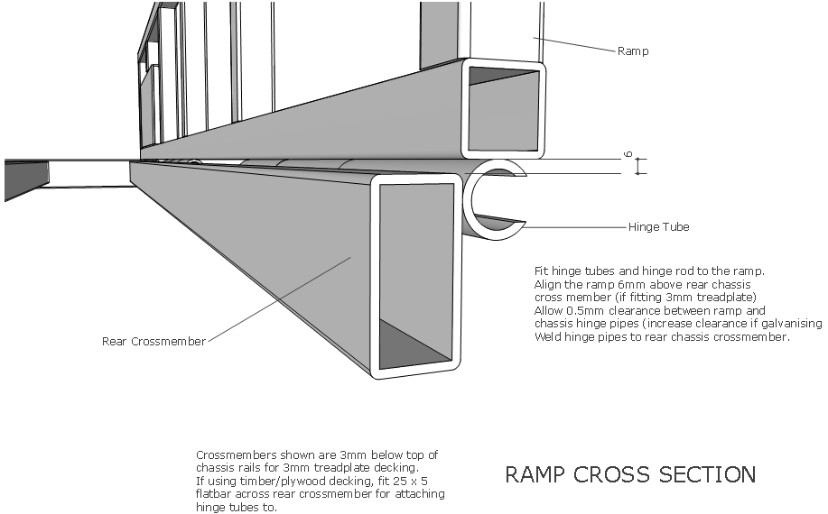 Ramp-cross-section.png