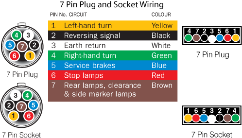 light wiring colours nz more wiring diagram Fluorescent Light Wiring Diagram