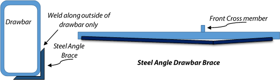 Angle_Brace_Detail.png