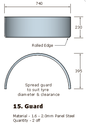 Guard-detail.png