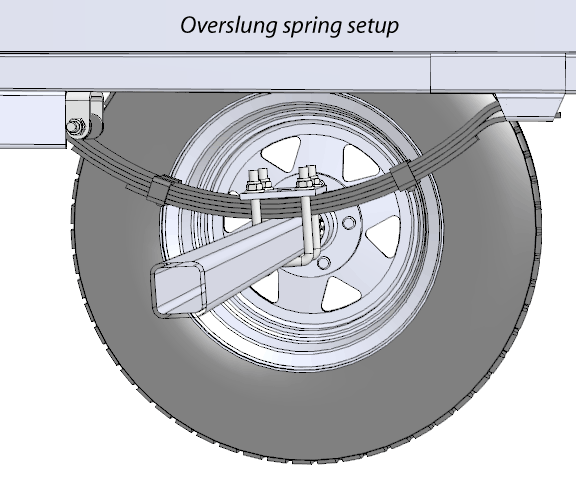 Overslung-single-axle-modif.png