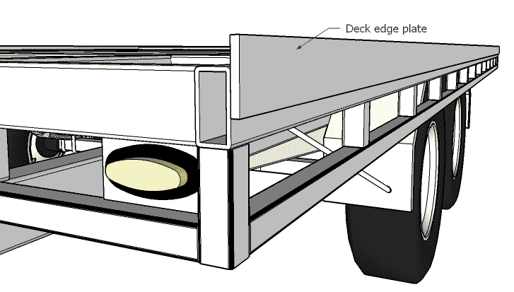 Deck-edge-plate.png