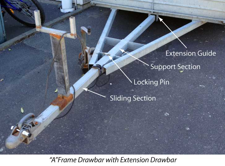 Trailer Sauce Drawbar Design Amp Function